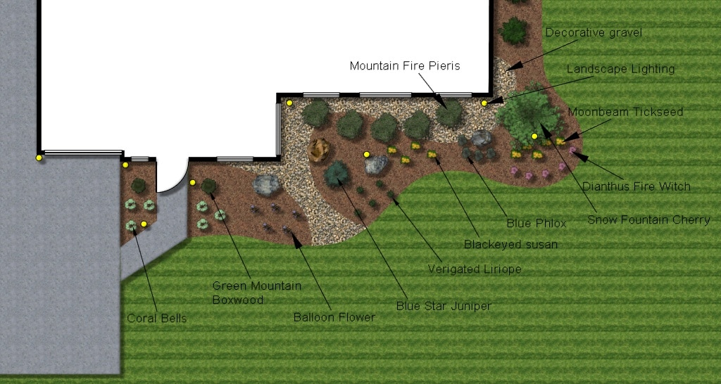 Ft Mitchell Landscape Design