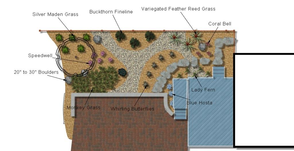 Villa Hills Landscape Design